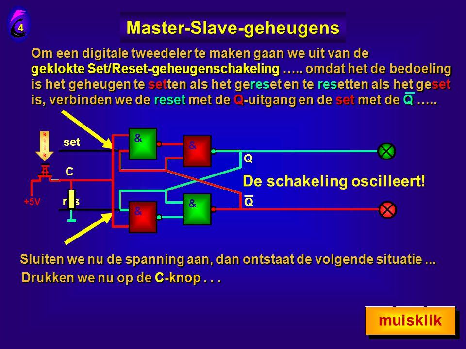 Master-Slave-geheugens