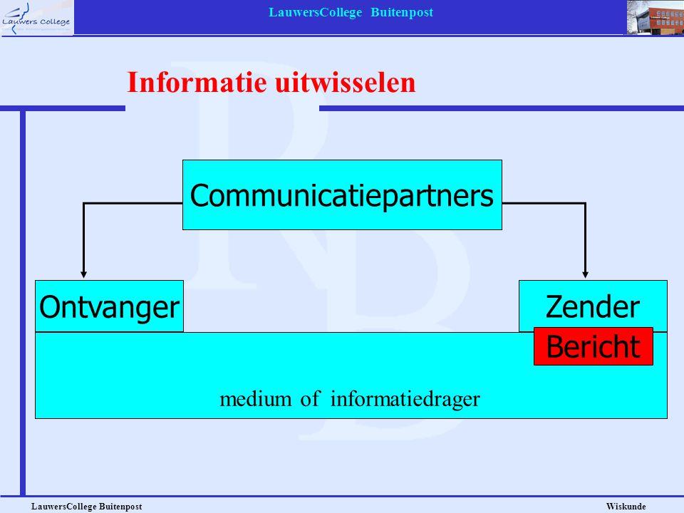 Informatie uitwisselen