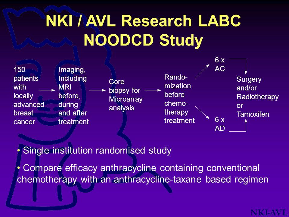 NKI / AVL Research LABC NOODCD Study