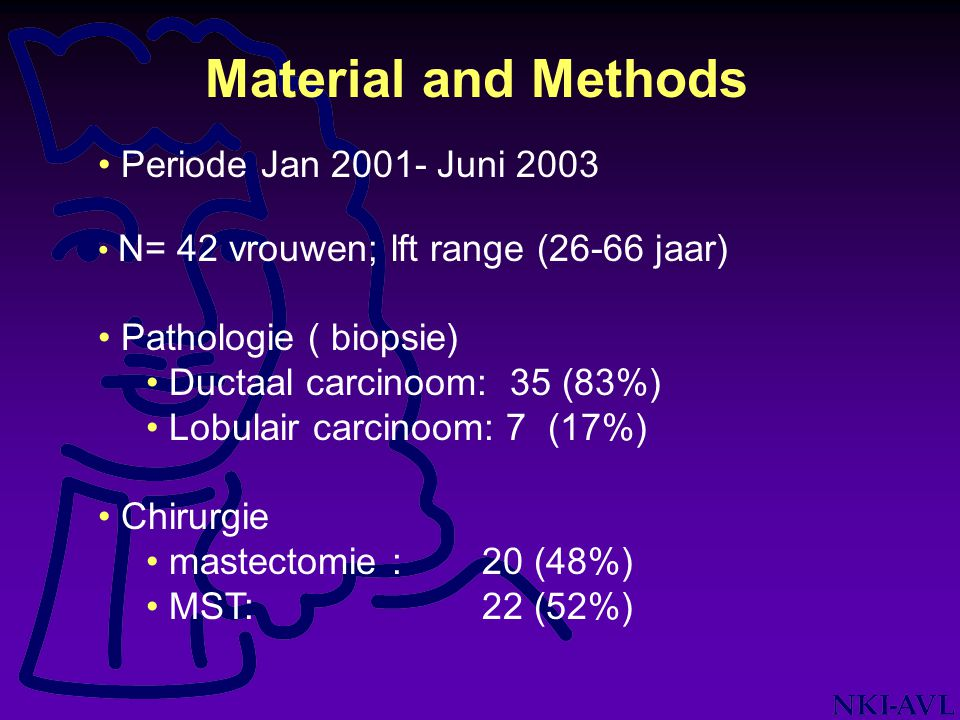 Material and Methods Periode Jan 2001- Juni 2003 Pathologie ( biopsie)