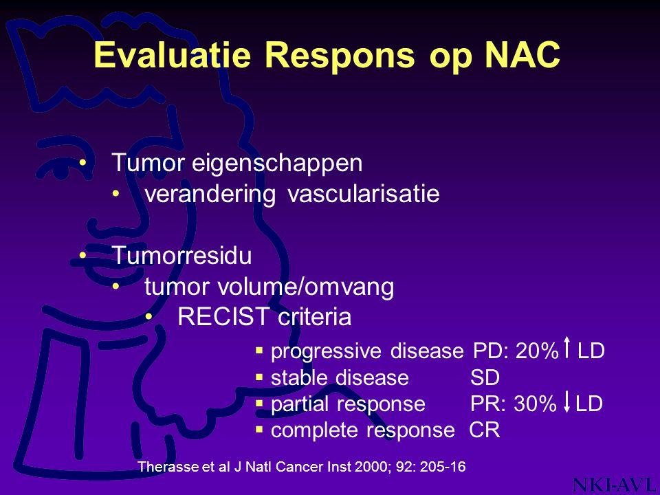 Evaluatie Respons op NAC