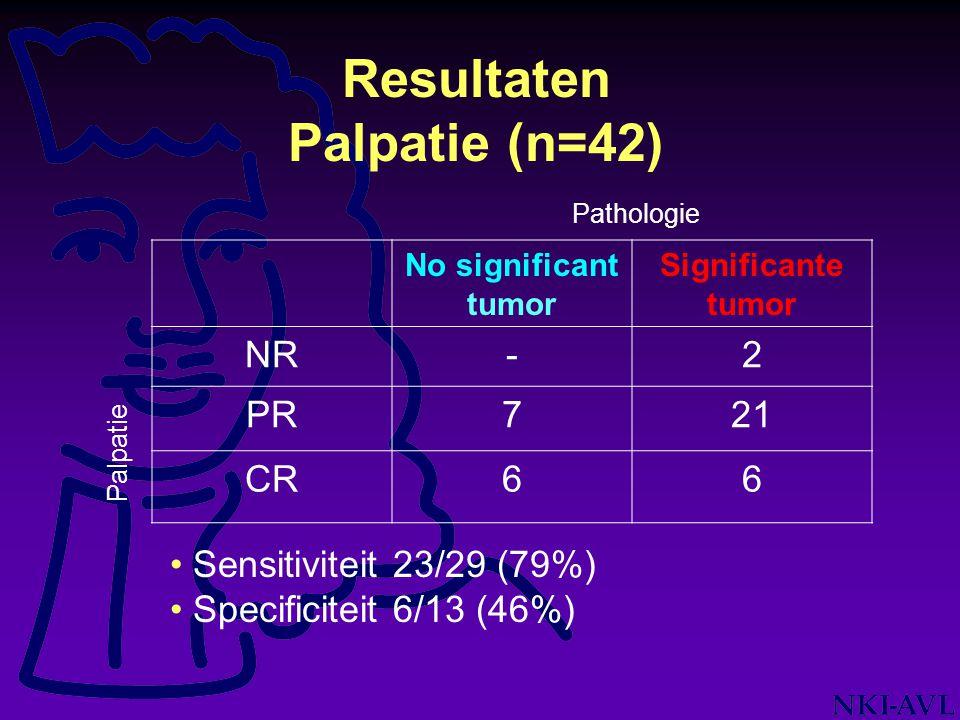 Resultaten Palpatie (n=42)