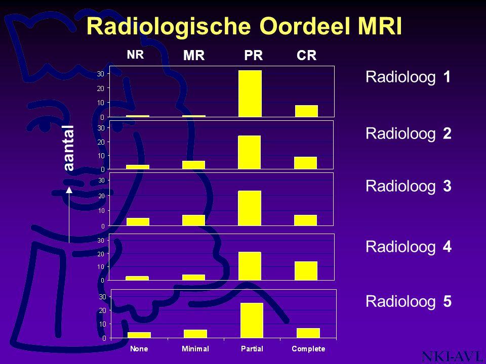 Radiologische Oordeel MRI