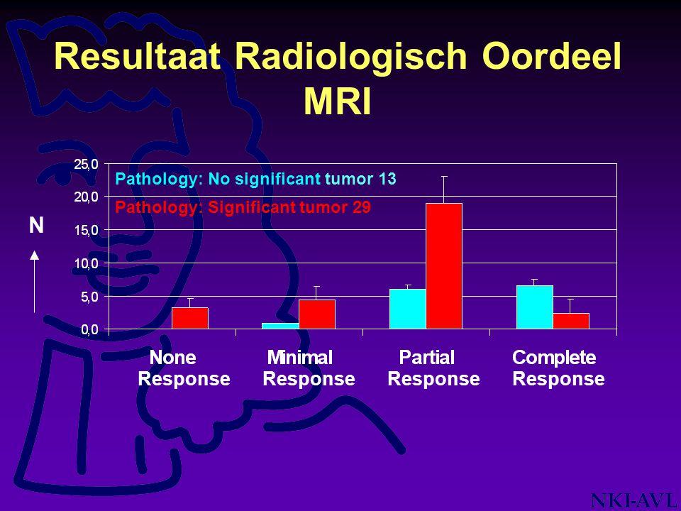 Resultaat Radiologisch Oordeel MRI