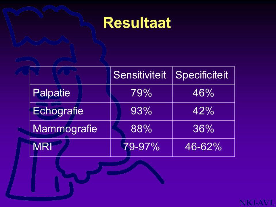Resultaat Sensitiviteit Specificiteit Palpatie 79% 46% Echografie 93%