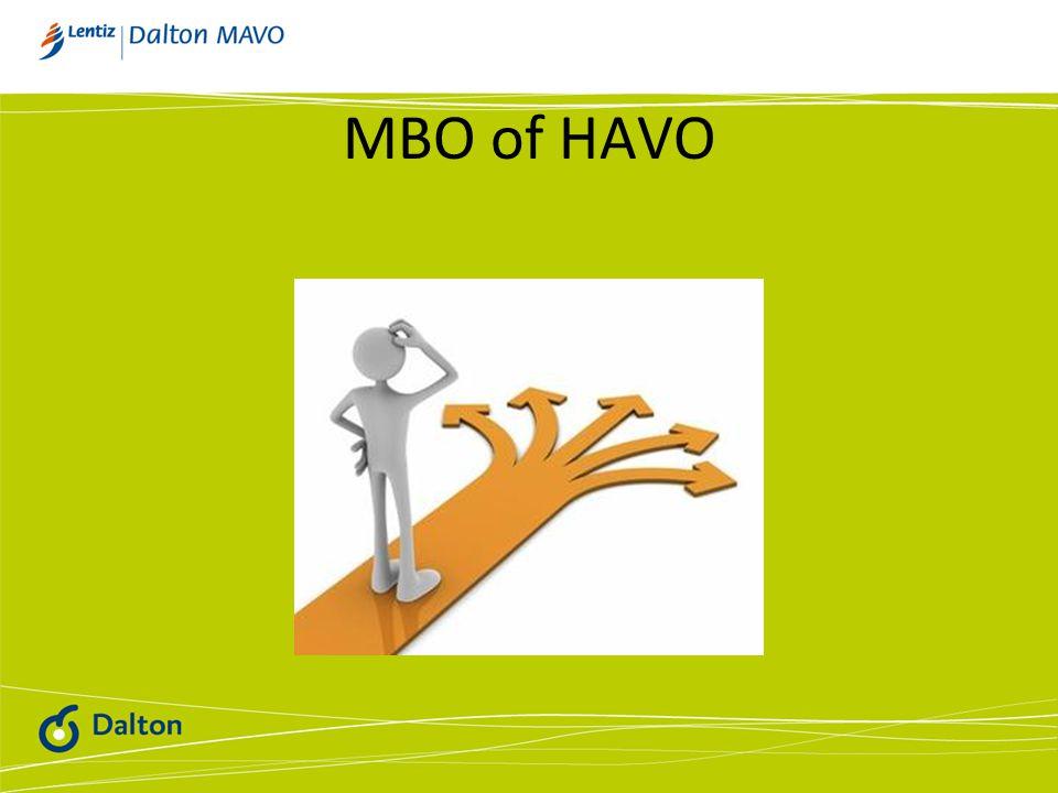 MBO of HAVO