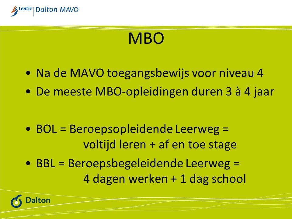MBO Na de MAVO toegangsbewijs voor niveau 4