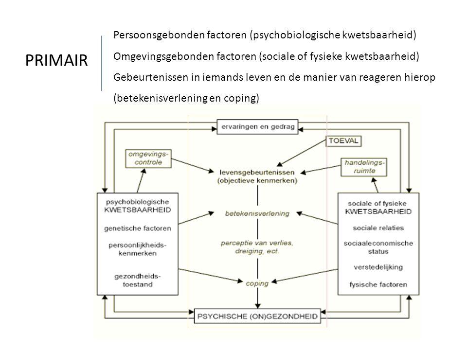 PRIMAIR Persoonsgebonden factoren (psychobiologische kwetsbaarheid)