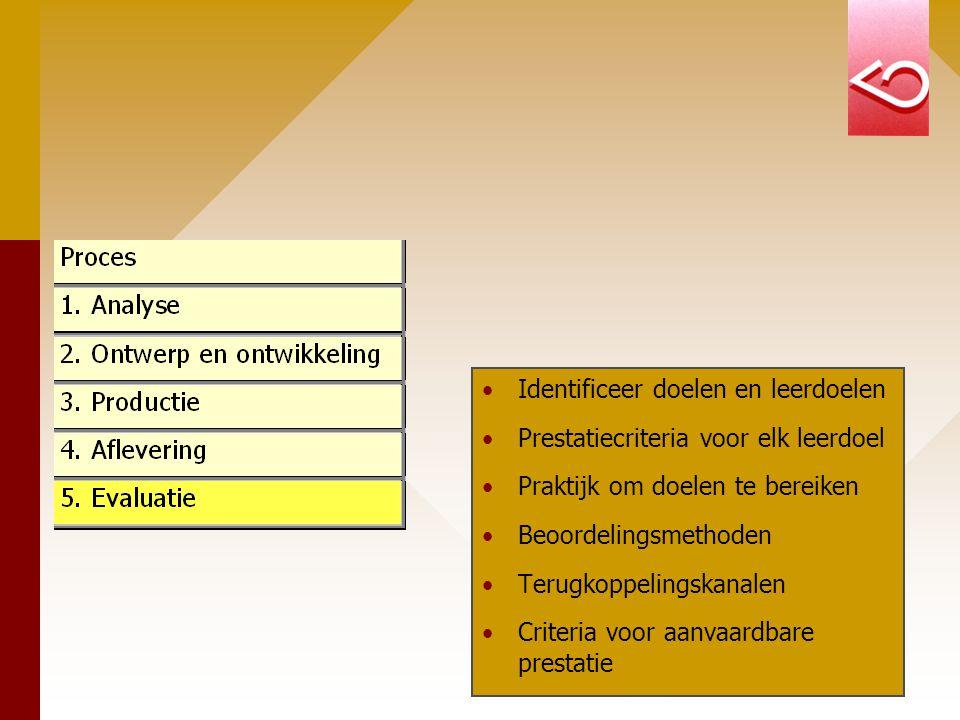 Identificeer doelen en leerdoelen Prestatiecriteria voor elk leerdoel