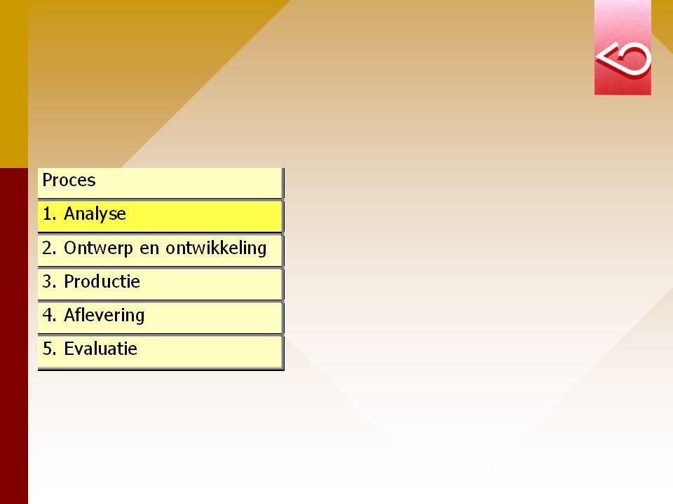 Eerste fase van proces is analyse van huidige situatie => nascholingscursus en omgeving