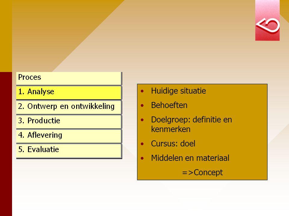 Doelgroep: definitie en kenmerken