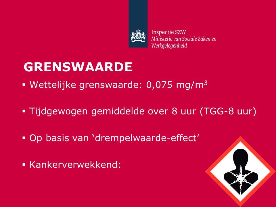 Grenswaarde Wettelijke grenswaarde: 0,075 mg/m3