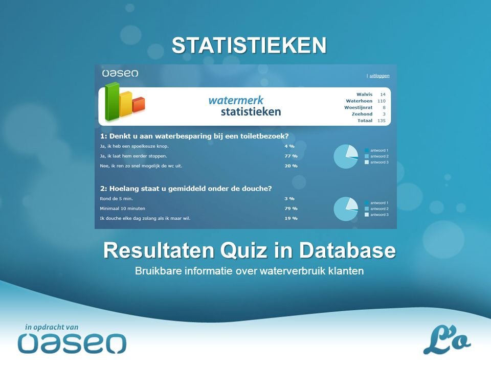 Resultaten Quiz in Database