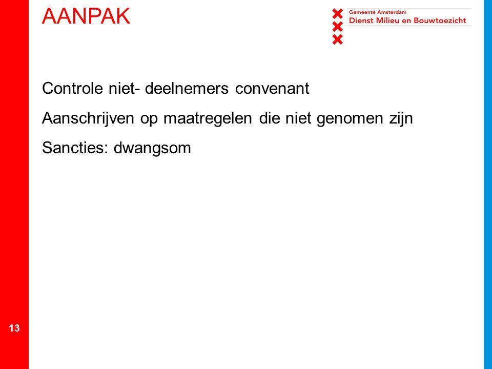 AANPAK Controle niet- deelnemers convenant