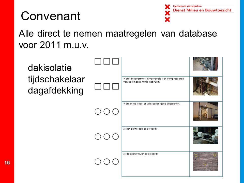 Convenant Alle direct te nemen maatregelen van database