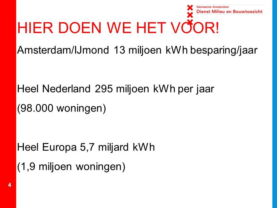 HIER DOEN WE HET VOOR! Amsterdam/IJmond 13 miljoen kWh besparing/jaar