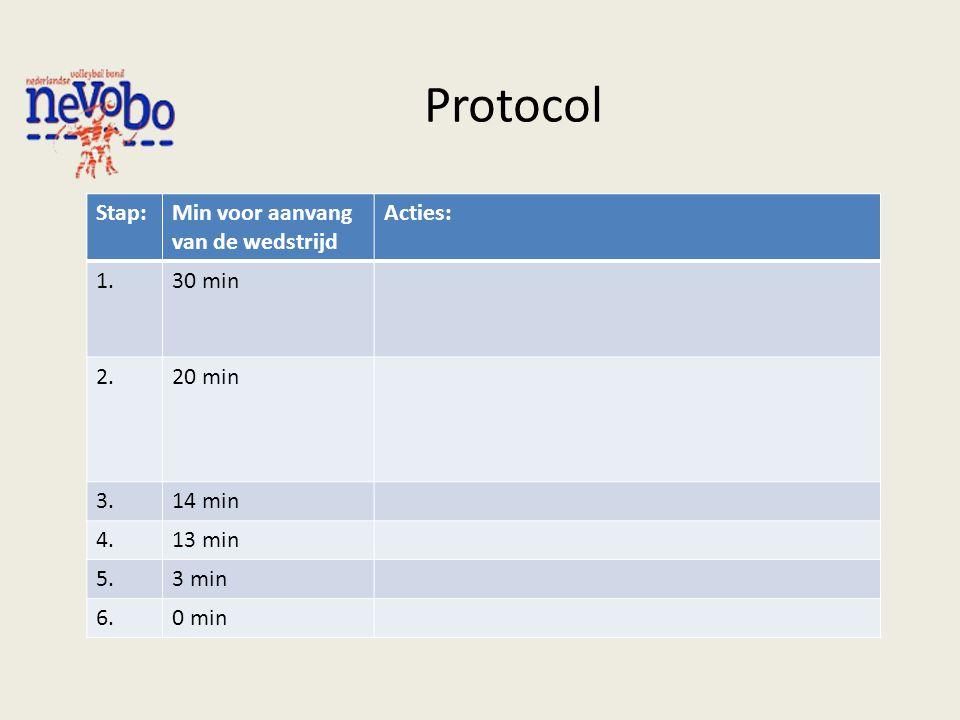 Protocol Stap: Min voor aanvang van de wedstrijd Acties: 1. 30 min 2.