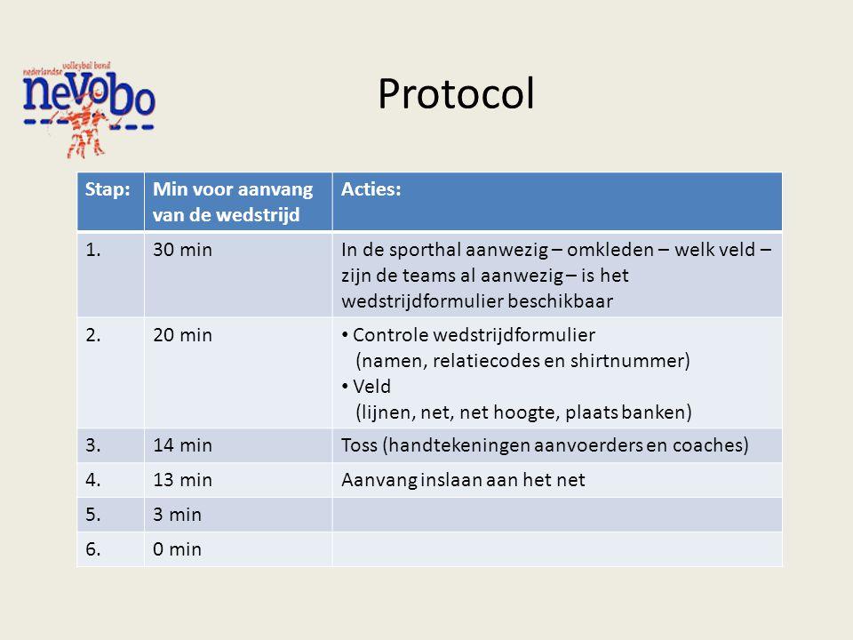 Protocol Stap: Min voor aanvang van de wedstrijd Acties: 1. 30 min