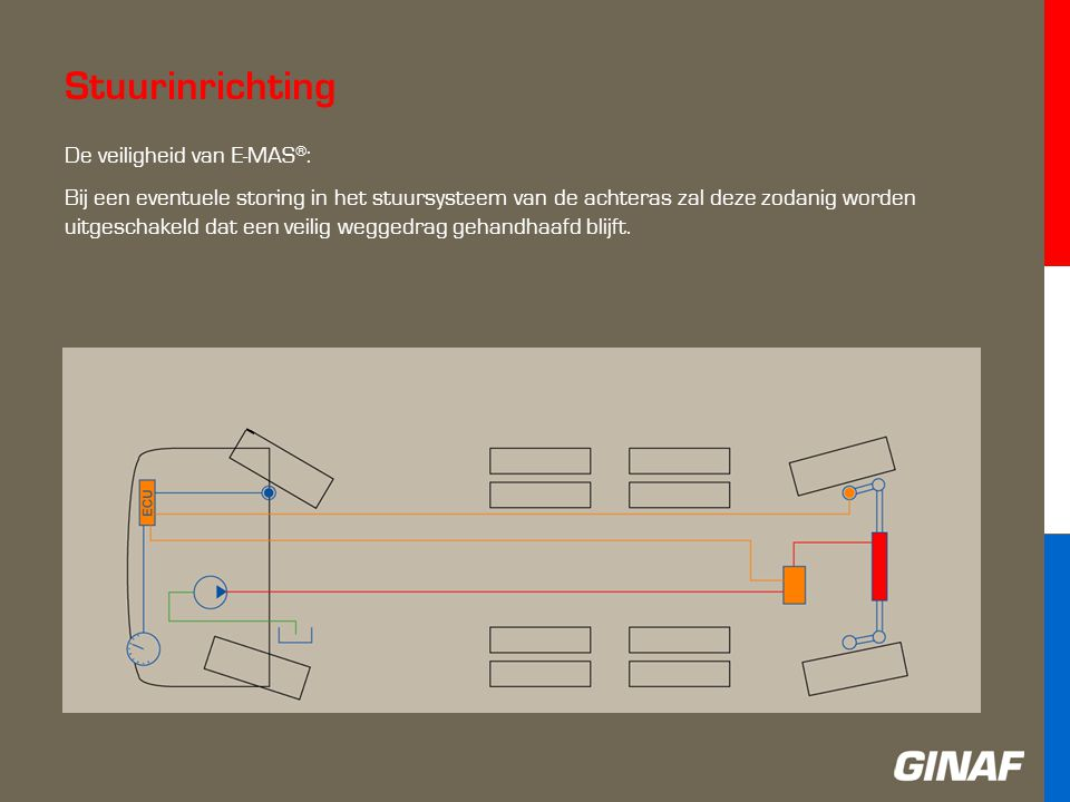 Stuurinrichting De veiligheid van E-MAS®: