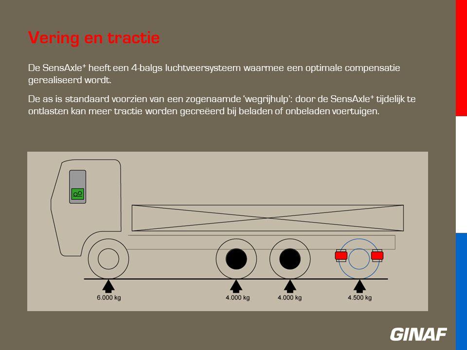 Vering en tractie De SensAxle+ heeft een 4-balgs luchtveersysteem waarmee een optimale compensatie gerealiseerd wordt.