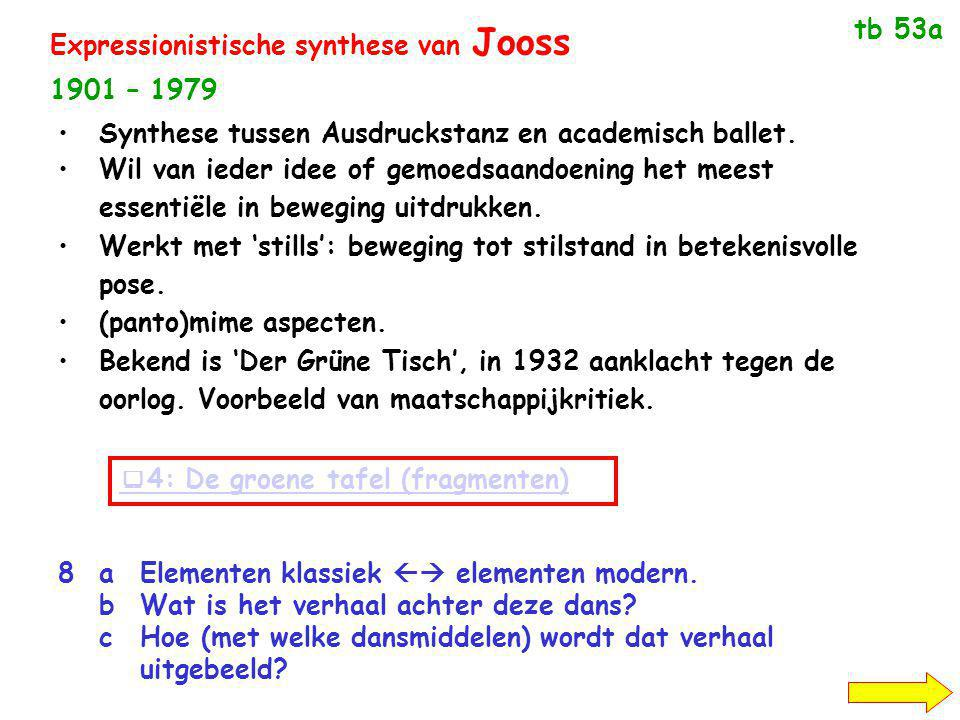 Expressionistische synthese van Jooss 1901 – 1979