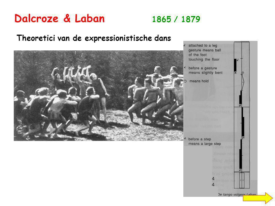 Dalcroze & Laban 1865 / 1879 Theoretici van de expressionistische dans