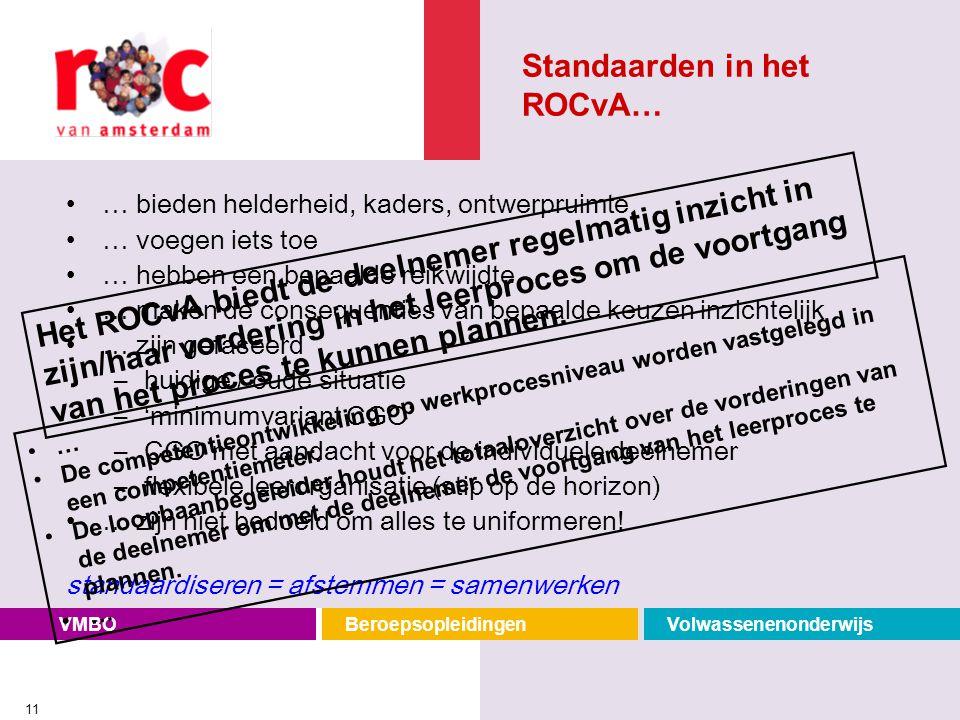Standaarden in het ROCvA…