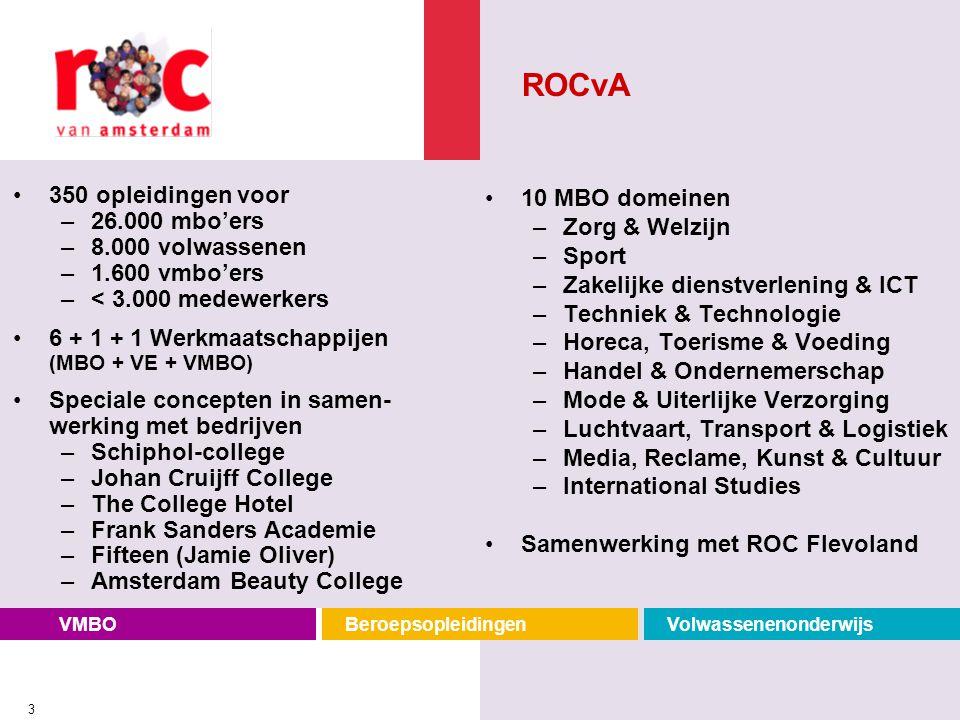 ROCvA 350 opleidingen voor 26.000 mbo'ers 8.000 volwassenen
