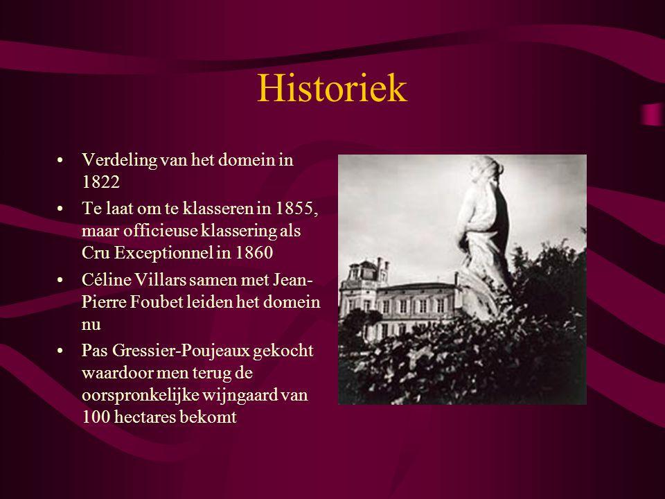 Historiek Verdeling van het domein in 1822