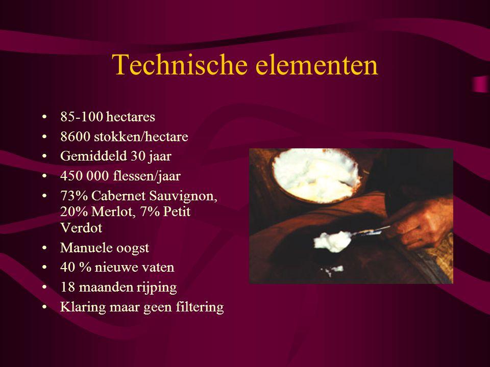 Technische elementen 85-100 hectares 8600 stokken/hectare