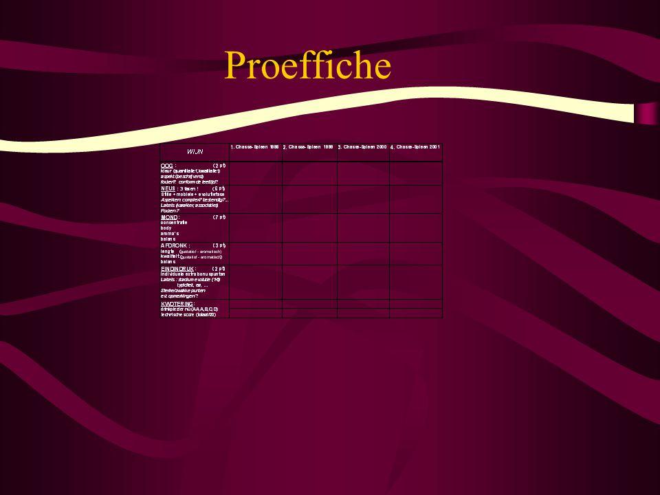 Proeffiche