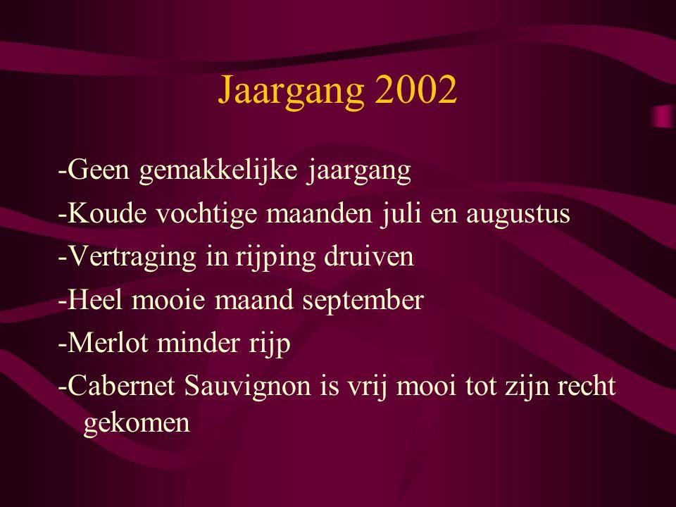 Jaargang 2002 -Geen gemakkelijke jaargang