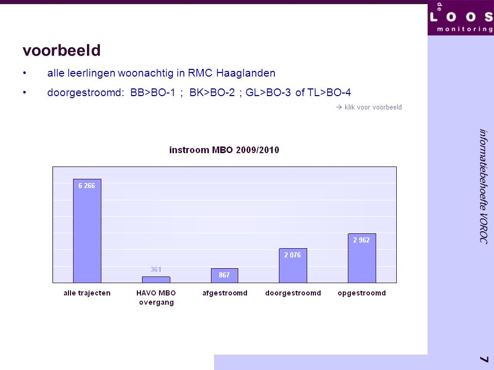 voorbeeld alle leerlingen woonachtig in RMC Haaglanden