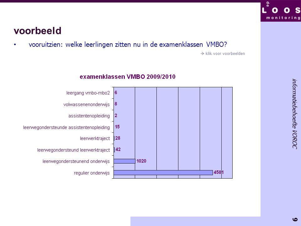 voorbeeld vooruitzien: welke leerlingen zitten nu in de examenklassen VMBO  klik voor voorbeelden