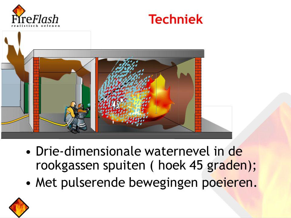 Techniek Drie-dimensionale waternevel in de rookgassen spuiten ( hoek 45 graden); Met pulserende bewegingen poeieren.