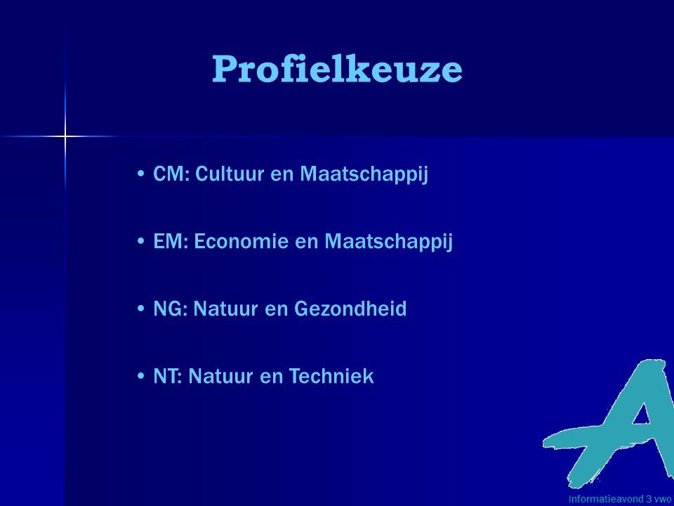 Profielkeuze CM: Cultuur en Maatschappij EM: Economie en Maatschappij