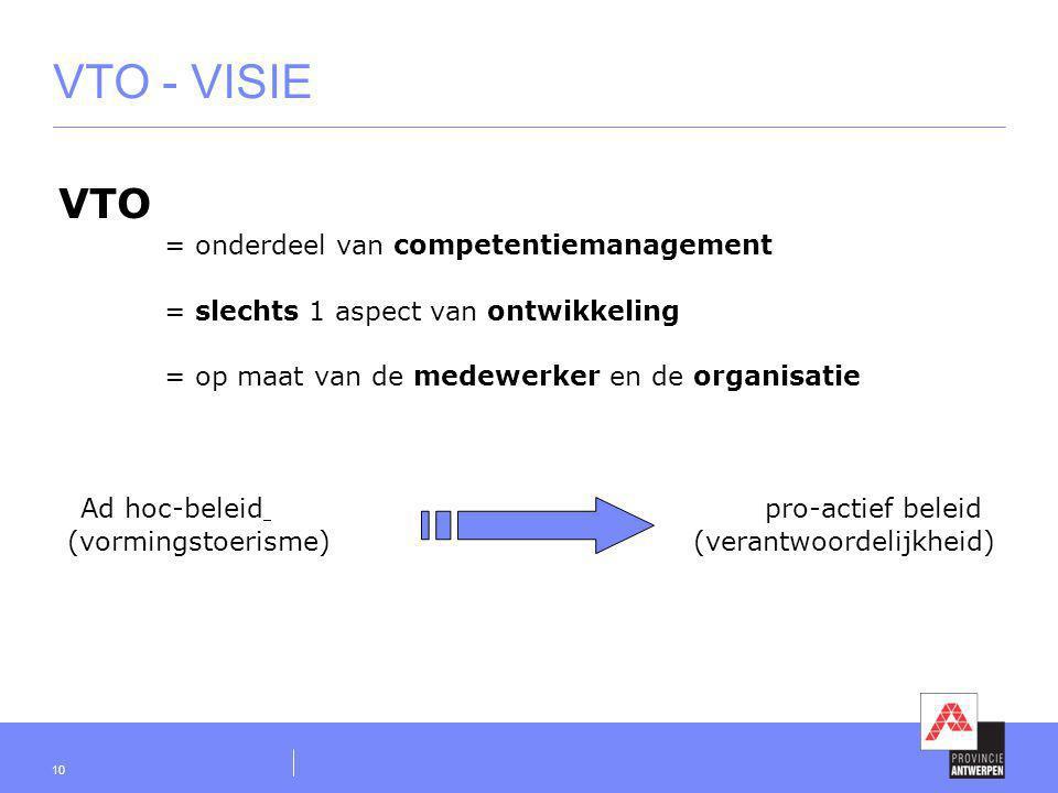VTO - VISIE VTO = onderdeel van competentiemanagement
