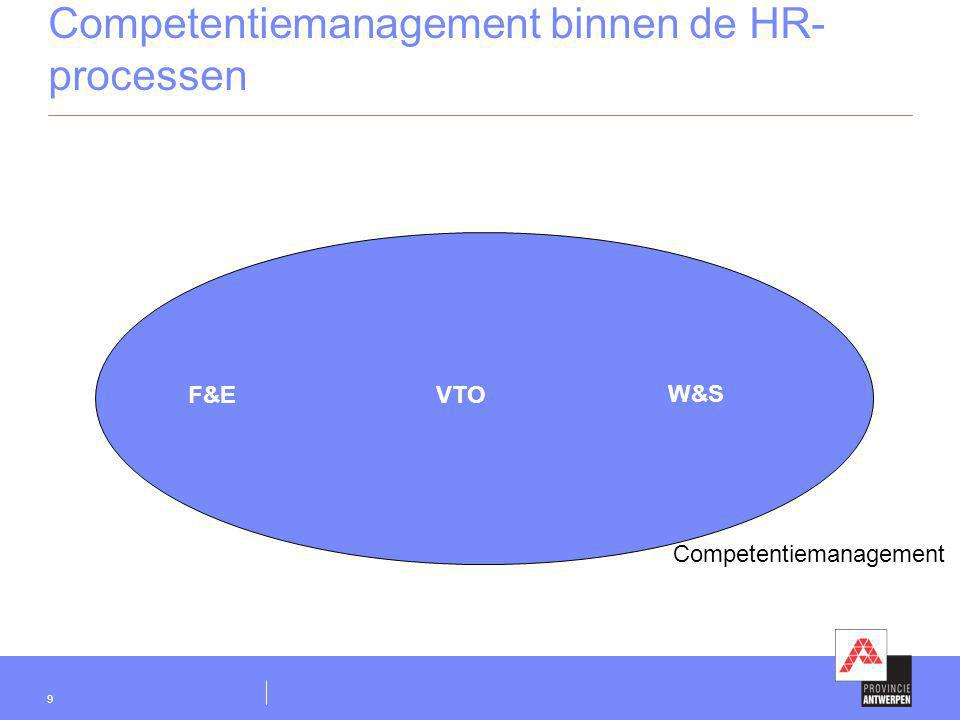 Competentiemanagement binnen de HR-processen