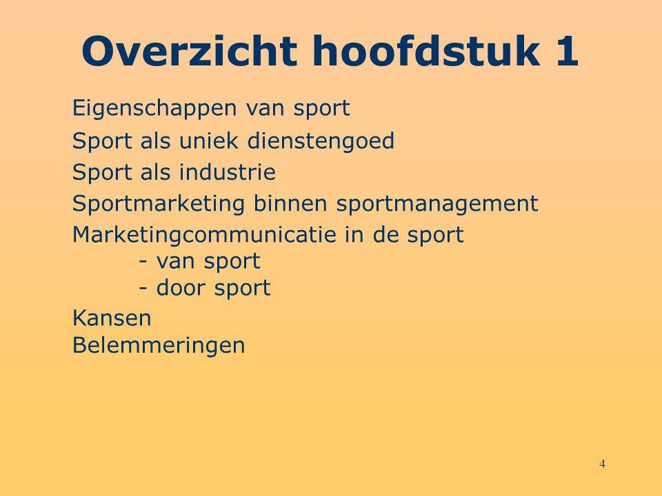 Overzicht hoofdstuk 1 Eigenschappen van sport