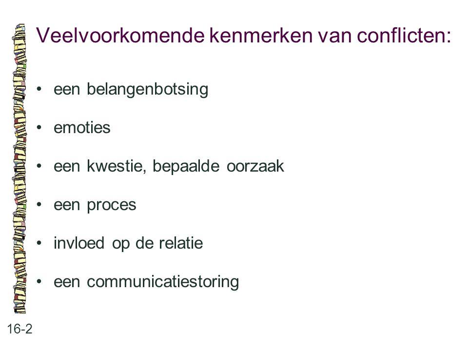 Veelvoorkomende kenmerken van conflicten: