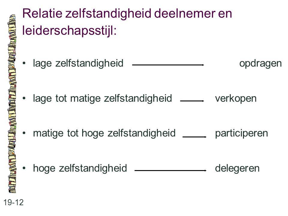 Relatie zelfstandigheid deelnemer en leiderschapsstijl: