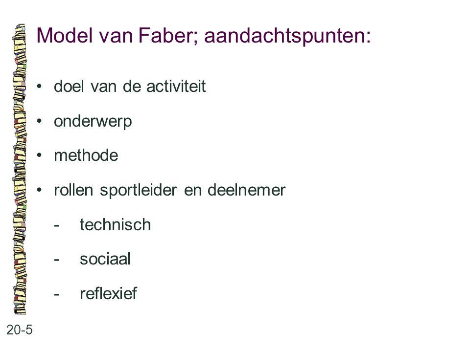 Model van Faber; aandachtspunten: