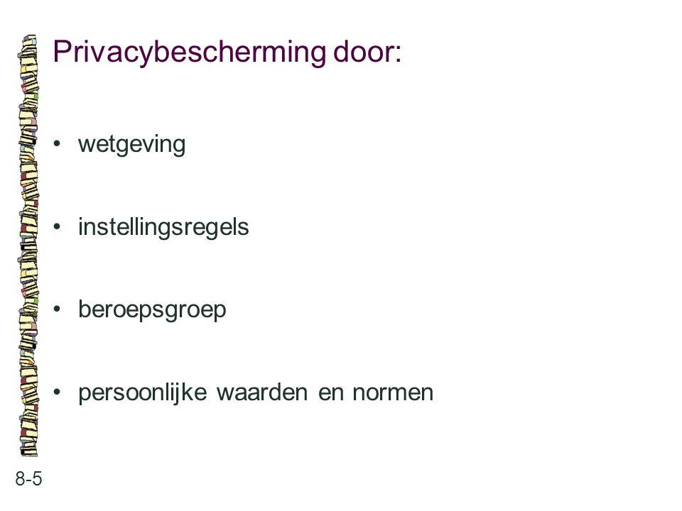 Privacybescherming door: