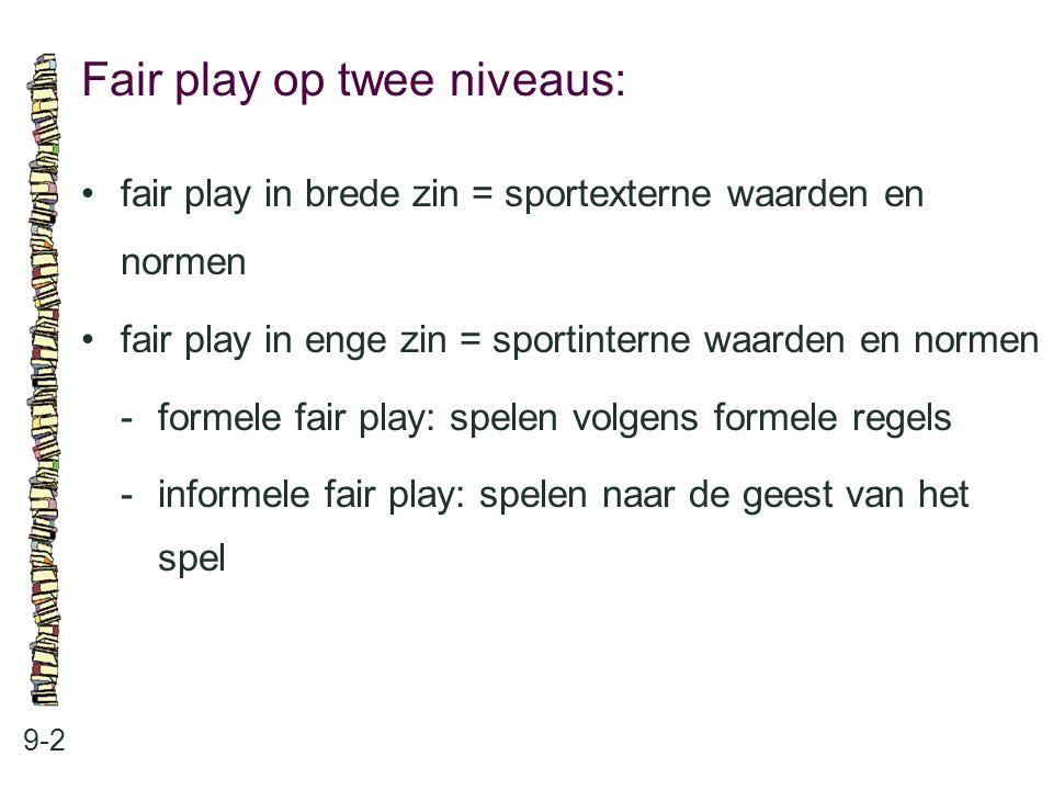 Fair play op twee niveaus: