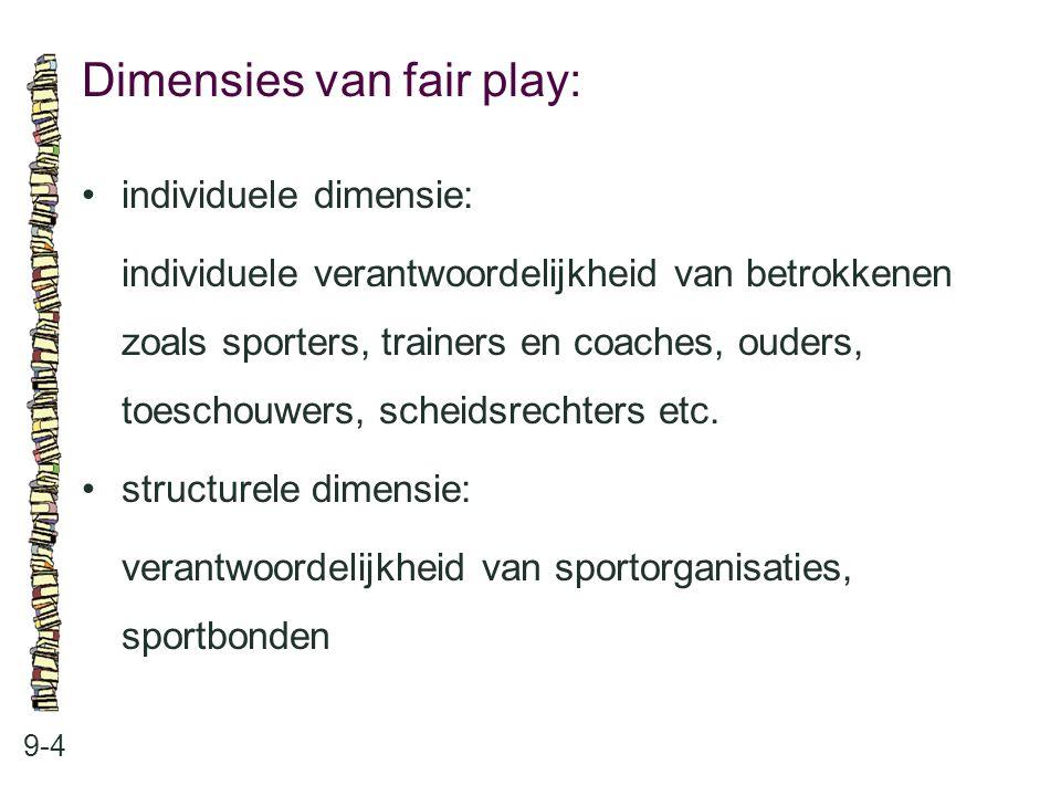 Dimensies van fair play: