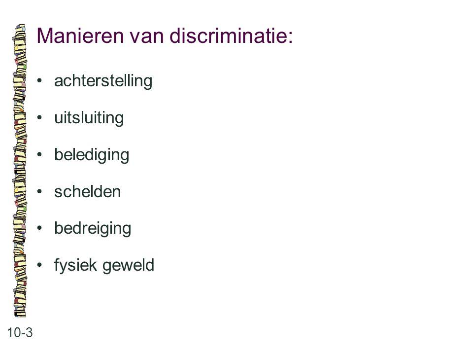 Manieren van discriminatie: