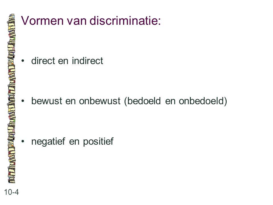 Vormen van discriminatie: