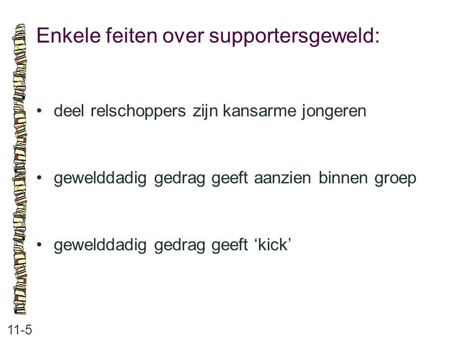 Enkele feiten over supportersgeweld: