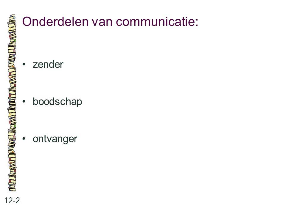 Onderdelen van communicatie: