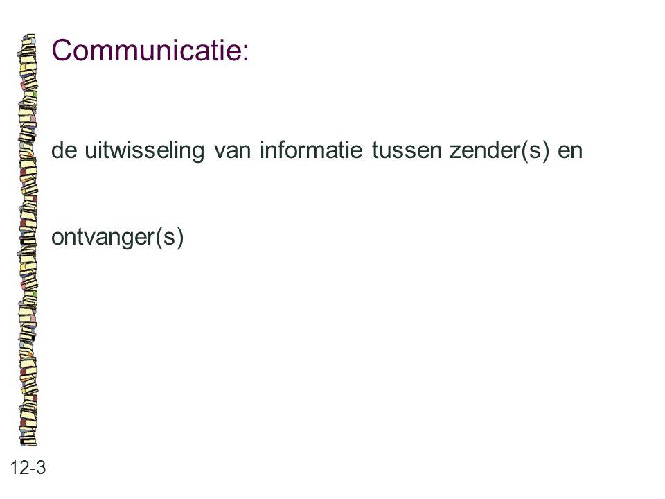 Communicatie: de uitwisseling van informatie tussen zender(s) en